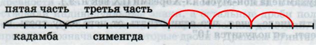 Решение староиндийской задачи математика сриддхары решения задачам по железобетонным конструкциям