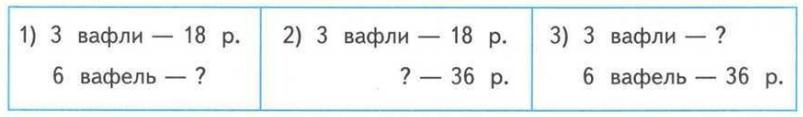 Состав задачу по каждой схематической записи реши задачи решение задач паскаль вк