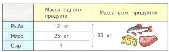 Решение задачи про сыр калькулятор решения задачей коши