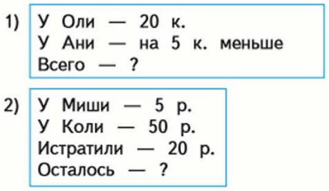 Реши задачу у оли было 50 рублей рыночная система способна решить задачу